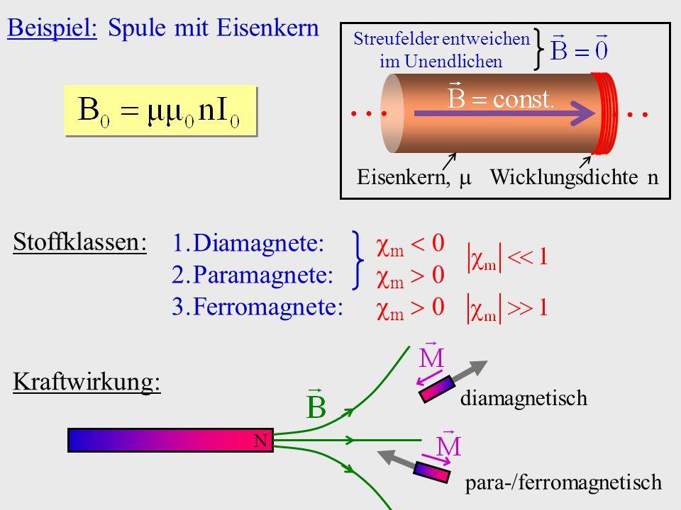 … Beispiel: Spule mit Eisenkern Stoffklassen: Diamagnete: m  0