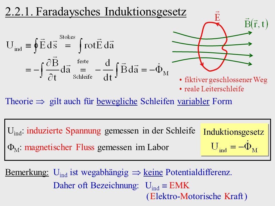 2.2.1. Faradaysches Induktionsgesetz