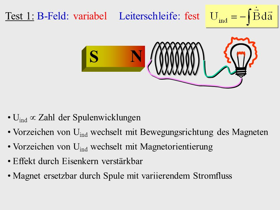 S N Test 1: B-Feld: variabel Leiterschleife: fest