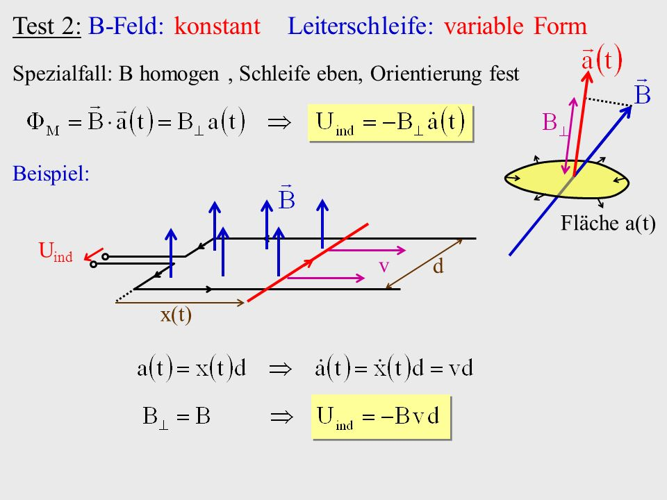 Test 2: B-Feld: konstant Leiterschleife: variable Form