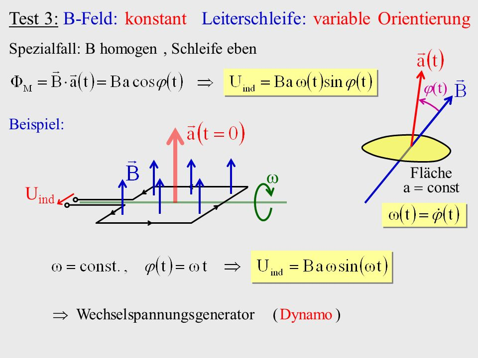 Test 3: B-Feld: konstant Leiterschleife: variable Orientierung