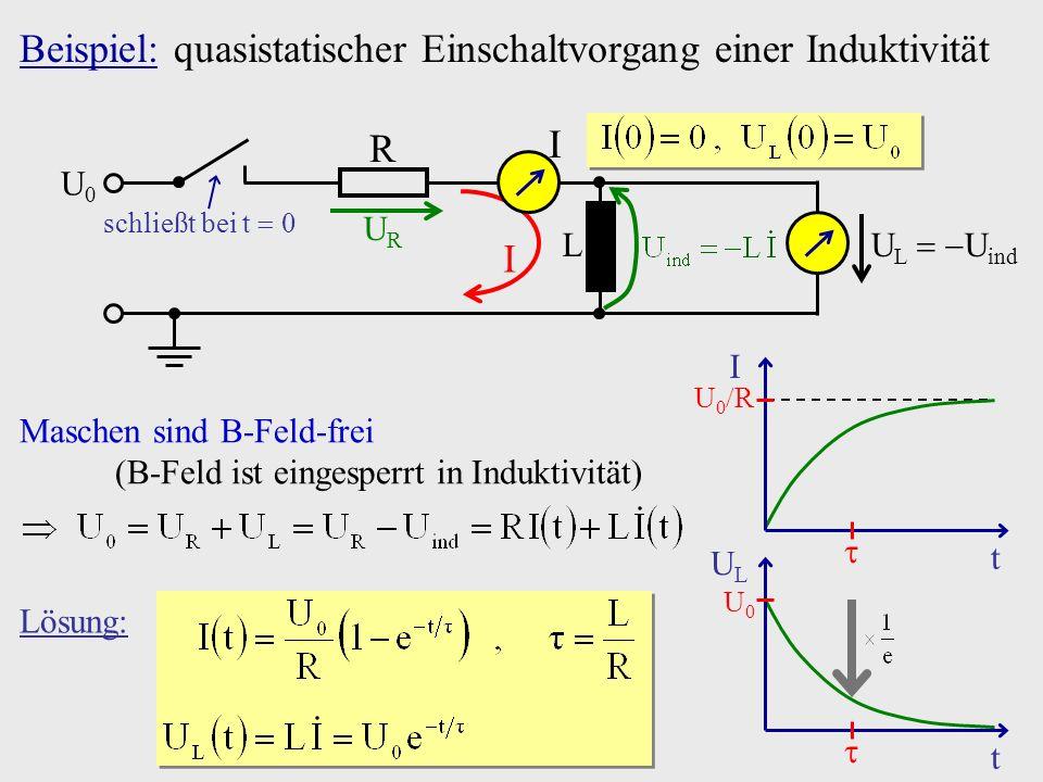 Beispiel: quasistatischer Einschaltvorgang einer Induktivität