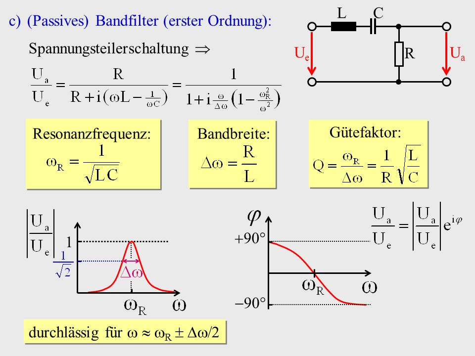 R C. Ue. Ua. L. (Passives) Bandfilter (erster Ordnung): Spannungsteilerschaltung  Resonanzfrequenz: