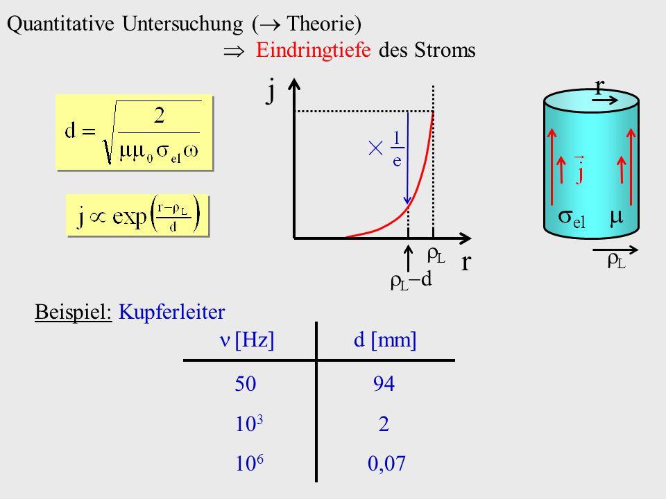 r j r el  Quantitative Untersuchung ( Theorie)