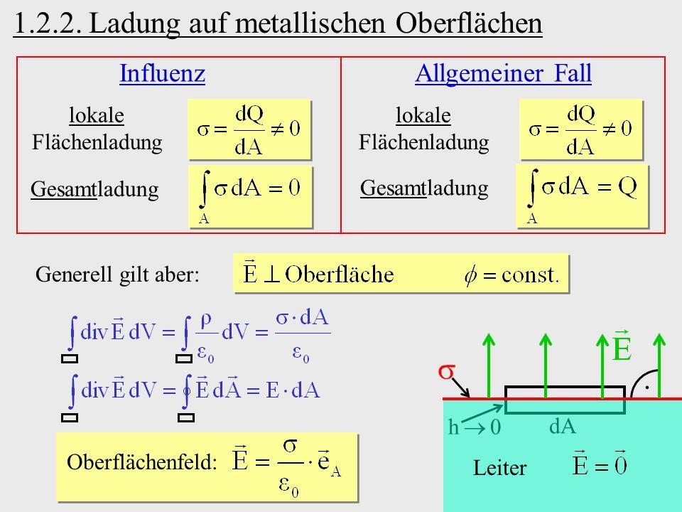 1.2.2. Ladung auf metallischen Oberflächen