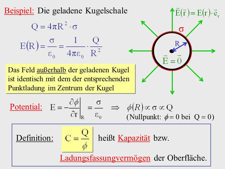 σ Beispiel: Die geladene Kugelschale Potential: