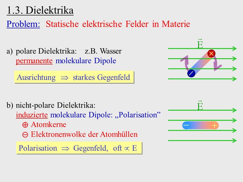 1.3. Dielektrika Problem: Statische elektrische Felder in Materie.   polare Dielektrika: z.B. Wasser.