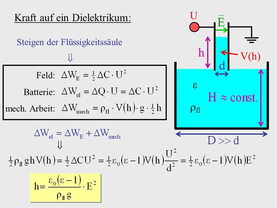 h d U Kraft auf ein Dielektrikum: V(h)  fl