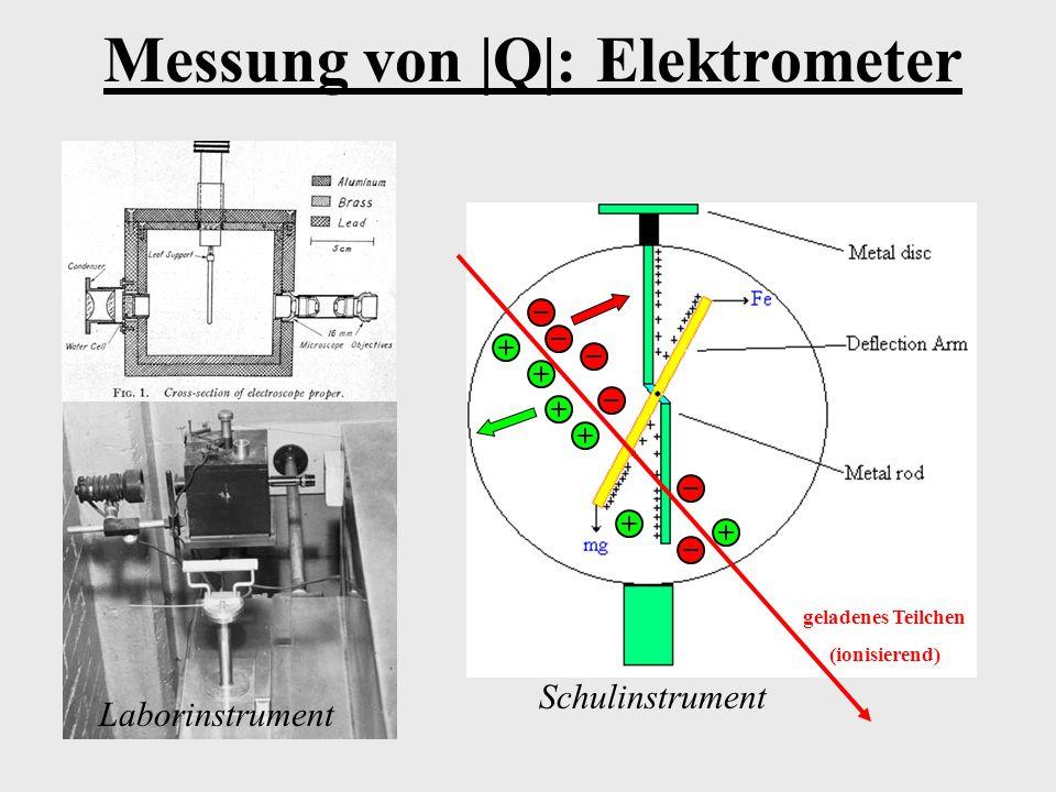 Messung von |Q|: Elektrometer