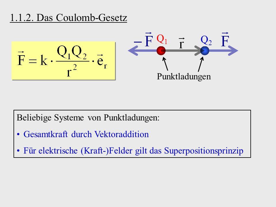 1.1.2. Das Coulomb-Gesetz Q1 Q2 Punktladungen