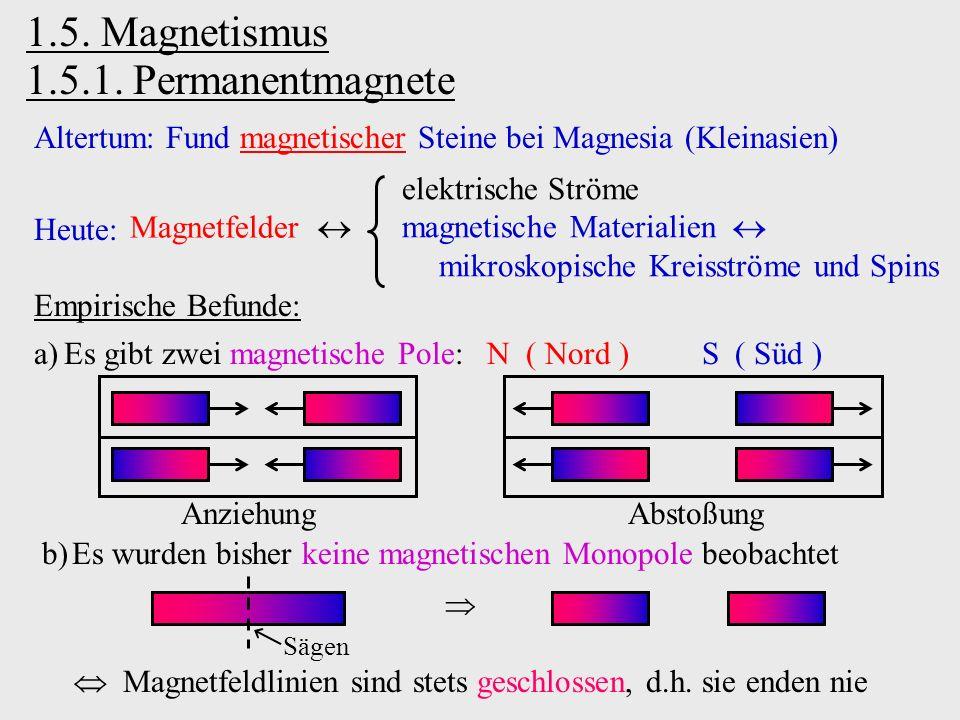 1.5. Magnetismus 1.5.1. Permanentmagnete