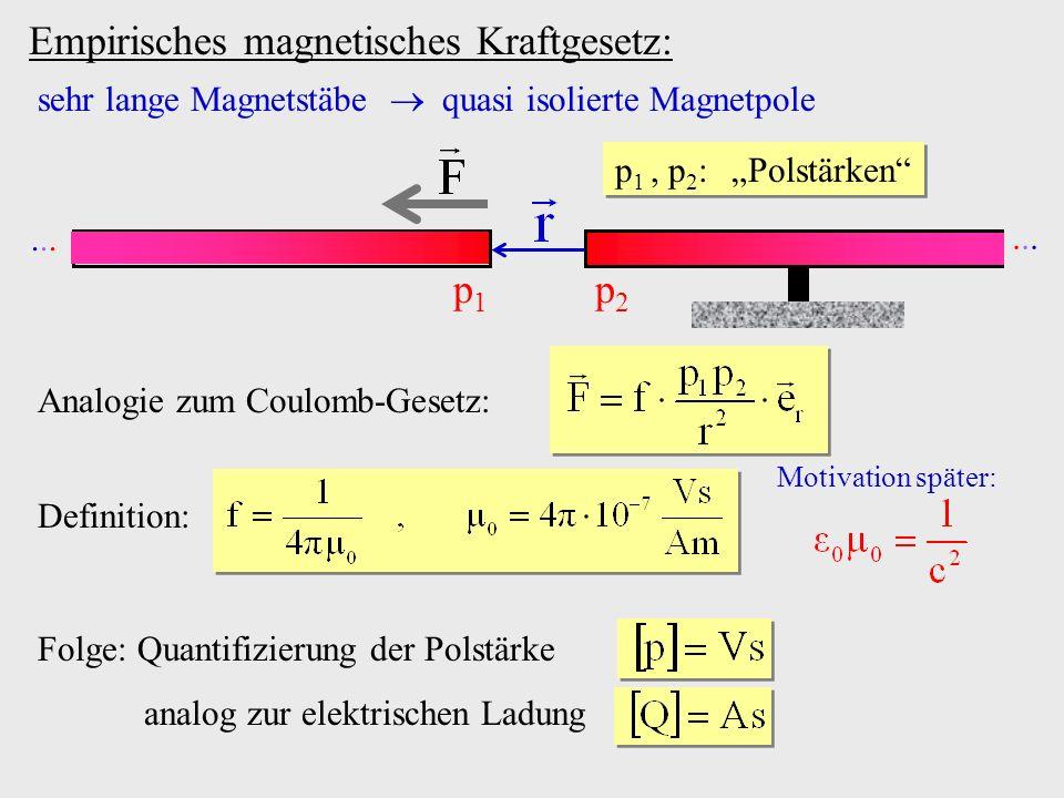 Empirisches magnetisches Kraftgesetz: