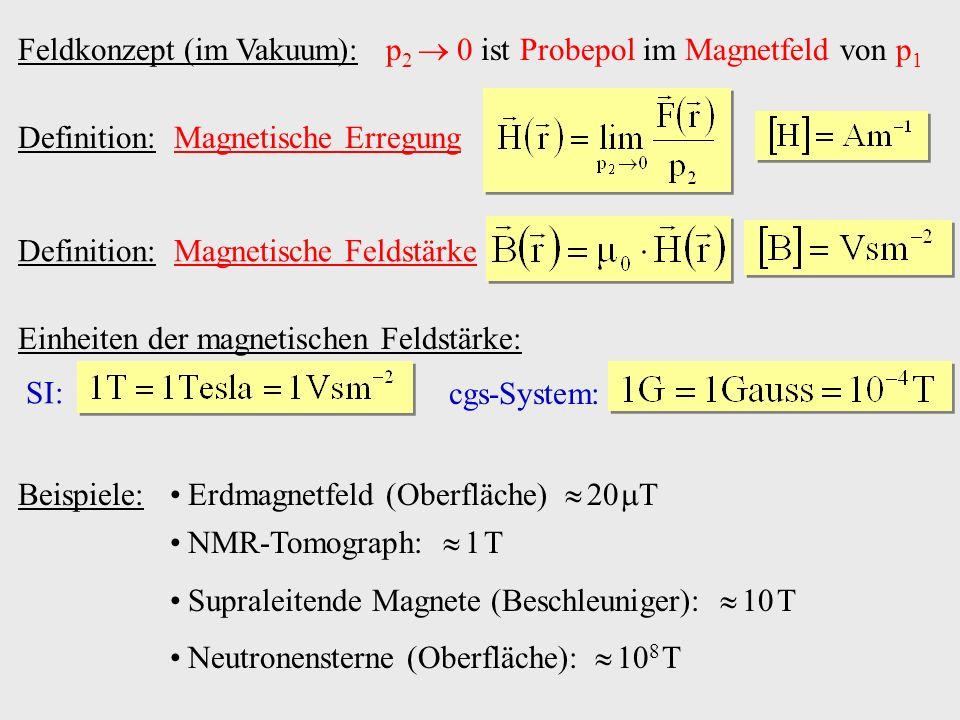 Feldkonzept (im Vakuum): p2  0 ist Probepol im Magnetfeld von p1
