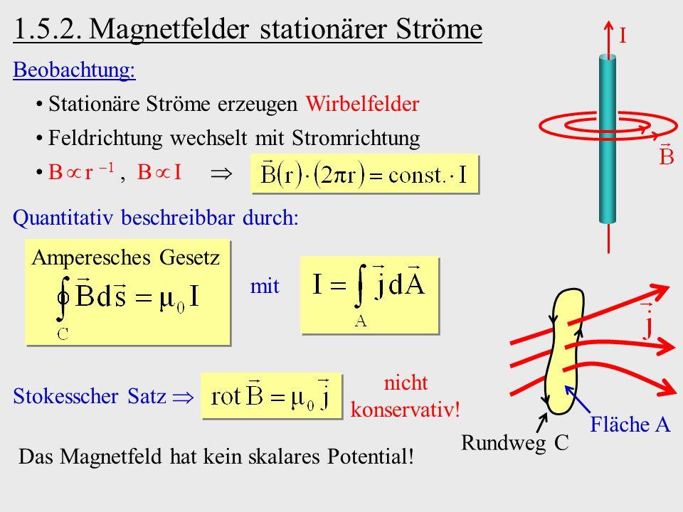 1.5.2. Magnetfelder stationärer Ströme