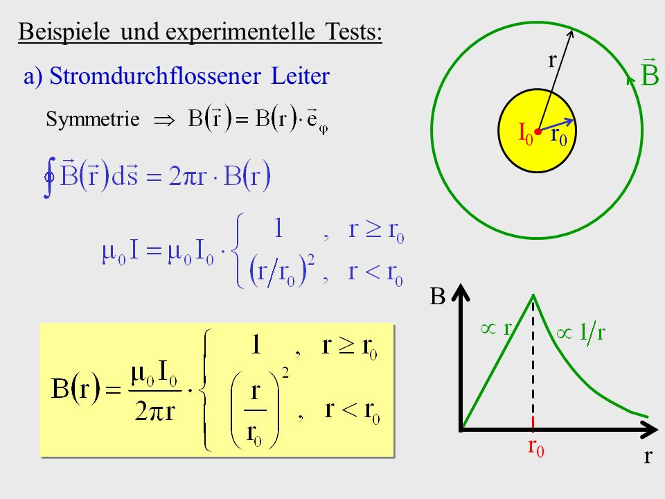 Beispiele und experimentelle Tests: