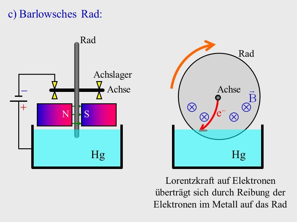  Barlowsches Rad: Hg   e Hg Achse Rad Achslager N S Rad Achse