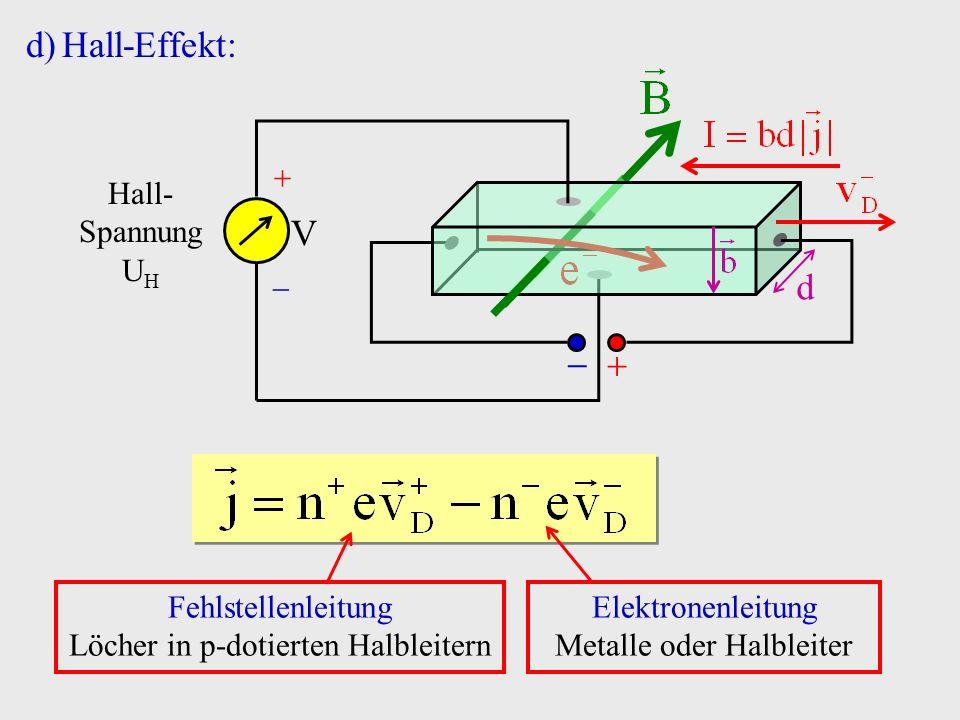 Hall-Effekt:   d V Hall-Spannung UH Fehlstellenleitung