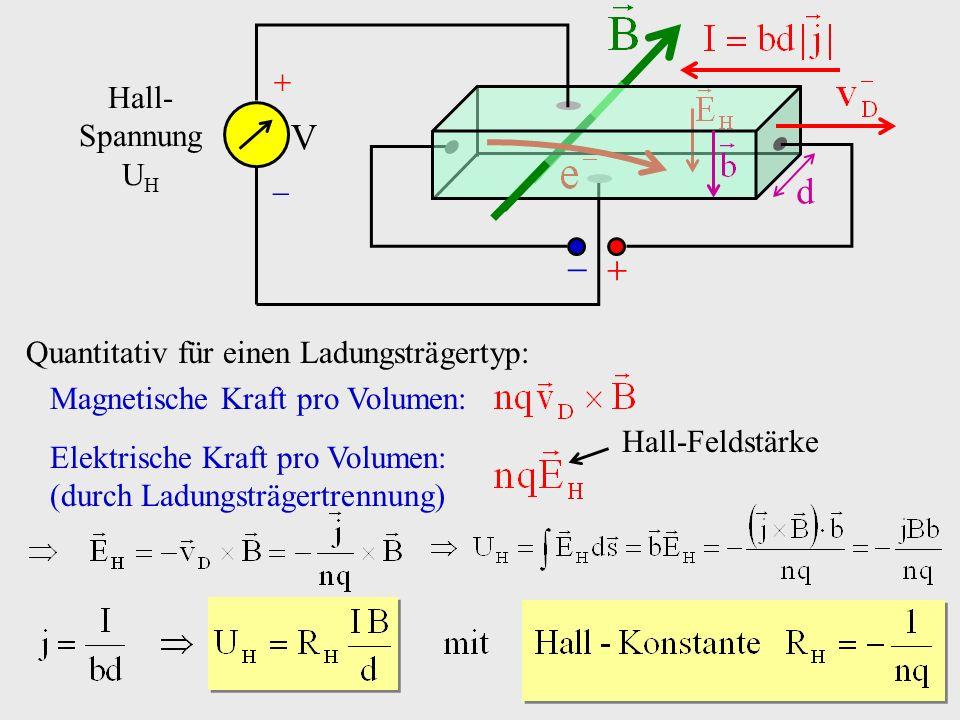 V d   Hall-Spannung UH Quantitativ für einen Ladungsträgertyp: