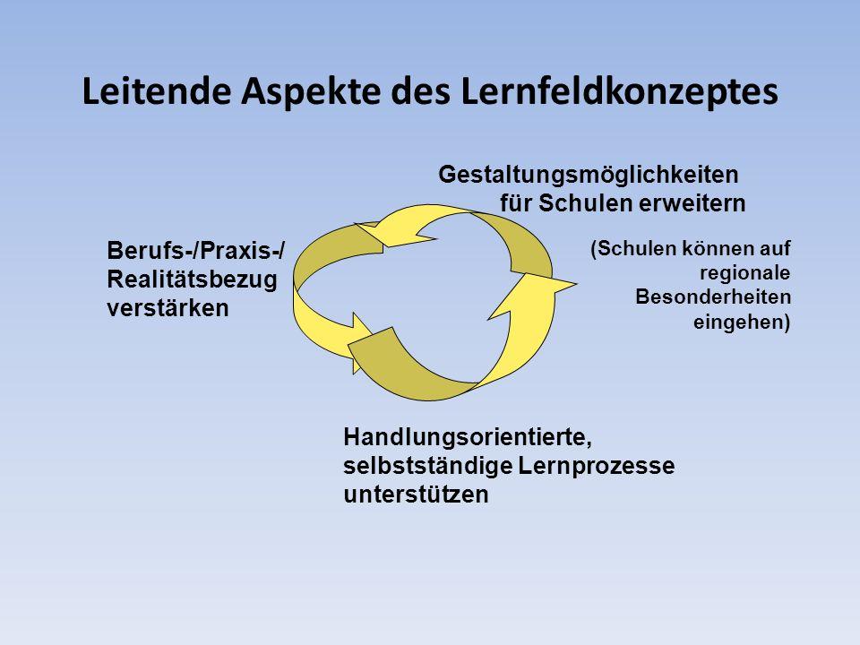 Leitende Aspekte des Lernfeldkonzeptes