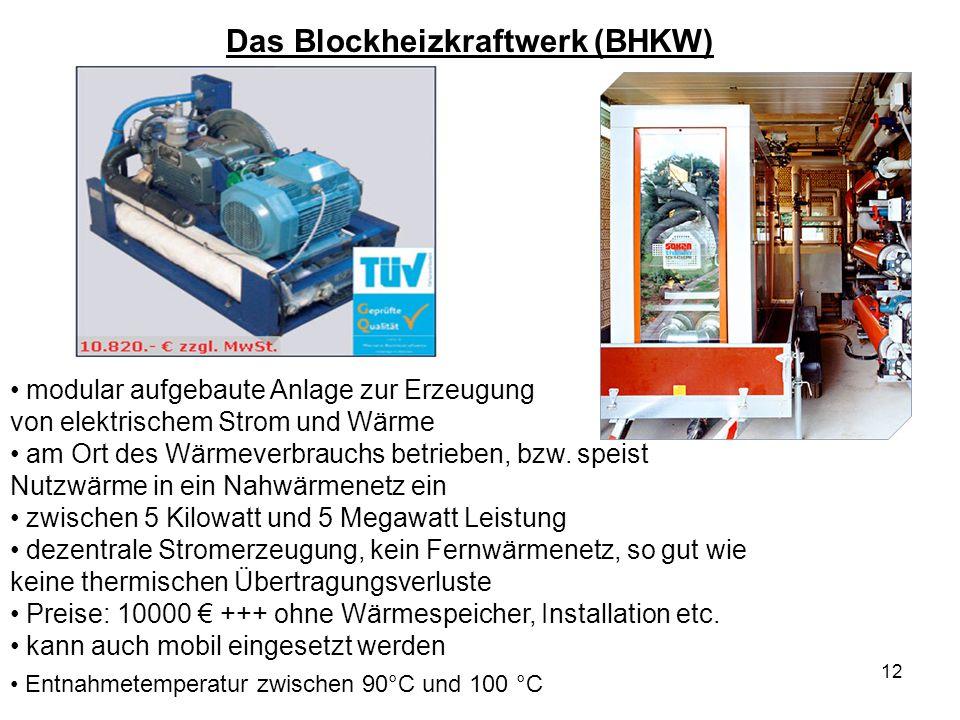 Das Blockheizkraftwerk (BHKW)