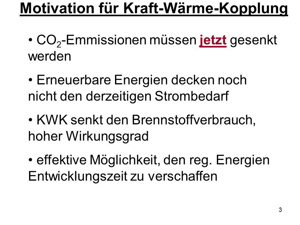 Motivation für Kraft-Wärme-Kopplung