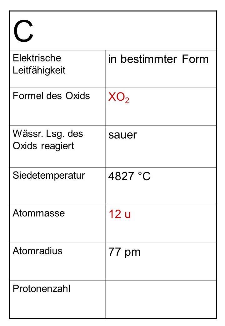 C in bestimmter Form XO2 sauer 4827 °C 12 u 77 pm