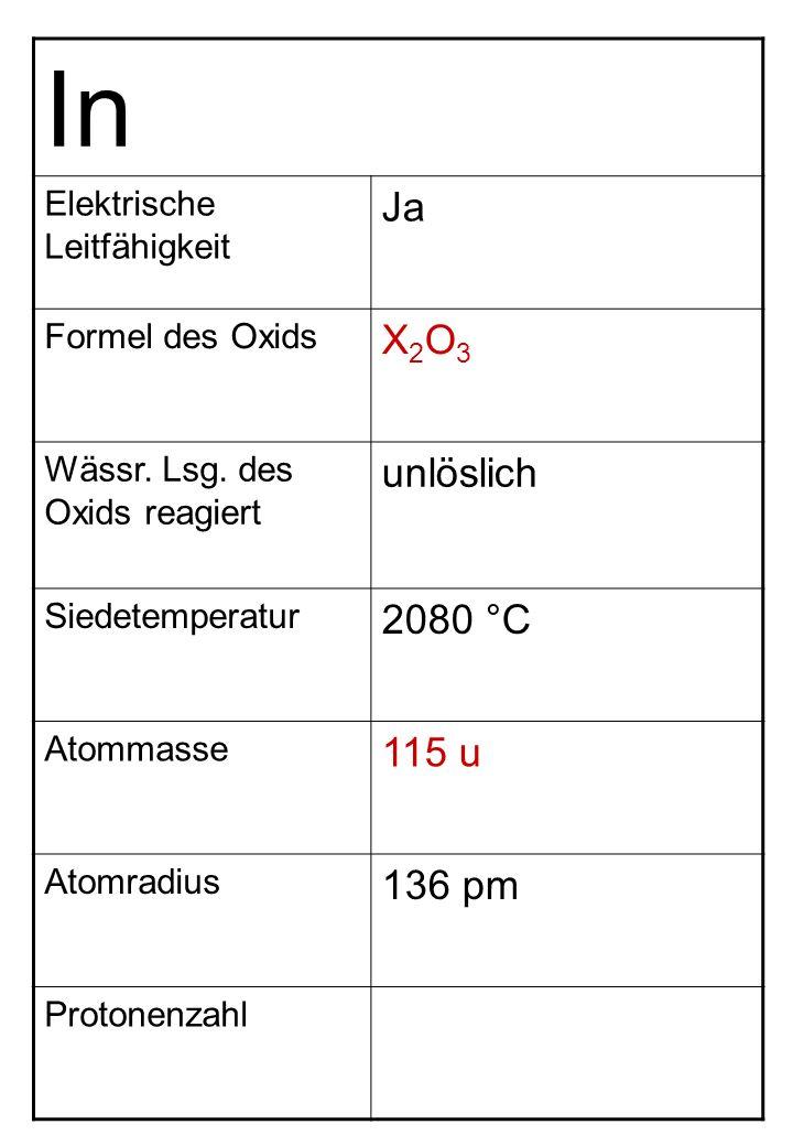 In Ja X2O3 unlöslich 2080 °C 115 u 136 pm Elektrische Leitfähigkeit