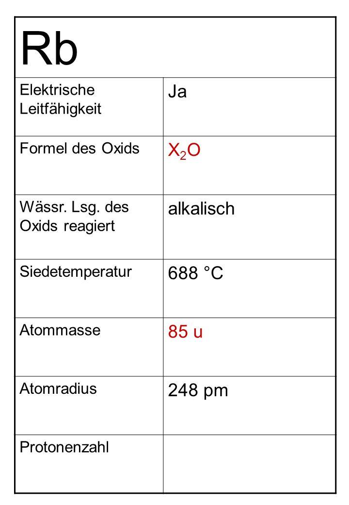 Rb Ja X2O alkalisch 688 °C 85 u 248 pm Elektrische Leitfähigkeit
