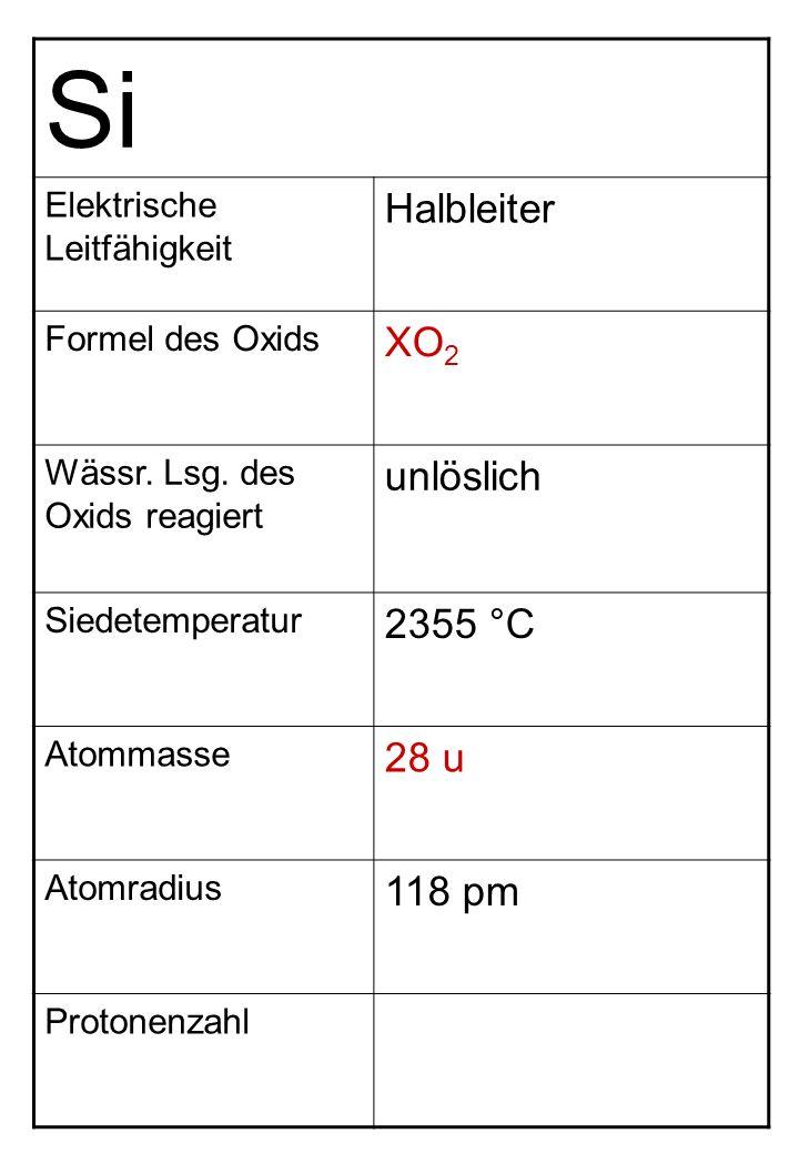Si Halbleiter XO2 unlöslich 2355 °C 28 u 118 pm