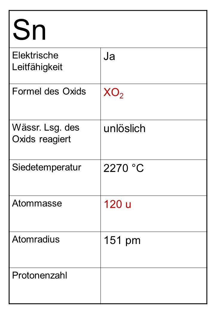 Sn Ja XO2 unlöslich 2270 °C 120 u 151 pm Elektrische Leitfähigkeit