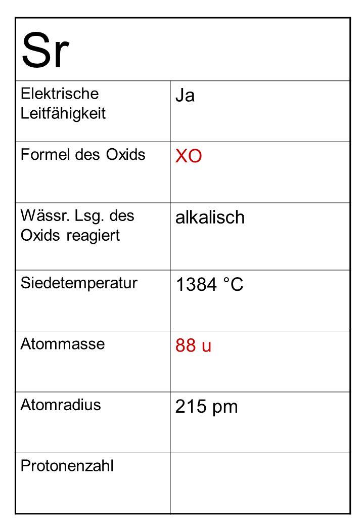Sr Ja XO alkalisch 1384 °C 88 u 215 pm Elektrische Leitfähigkeit