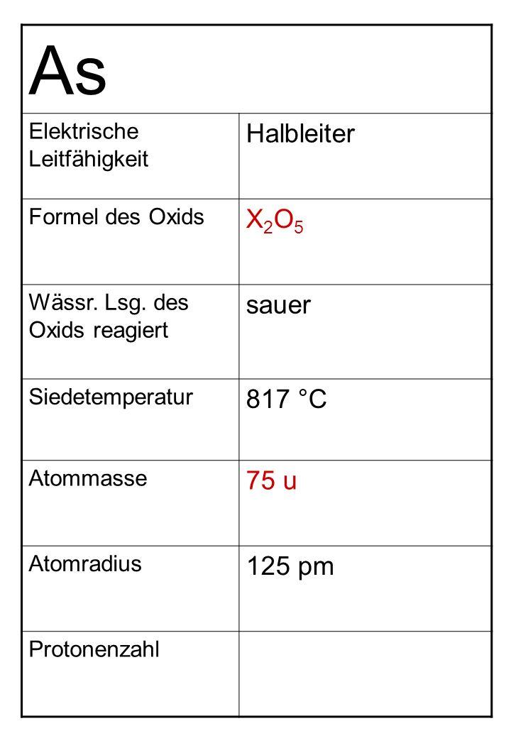 As Halbleiter X2O5 sauer 817 °C 75 u 125 pm Elektrische Leitfähigkeit