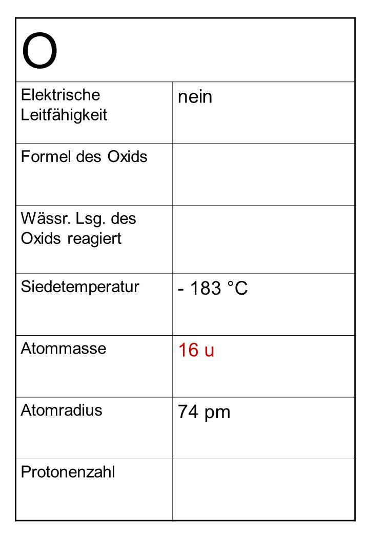 O nein - 183 °C 16 u 74 pm Elektrische Leitfähigkeit Formel des Oxids
