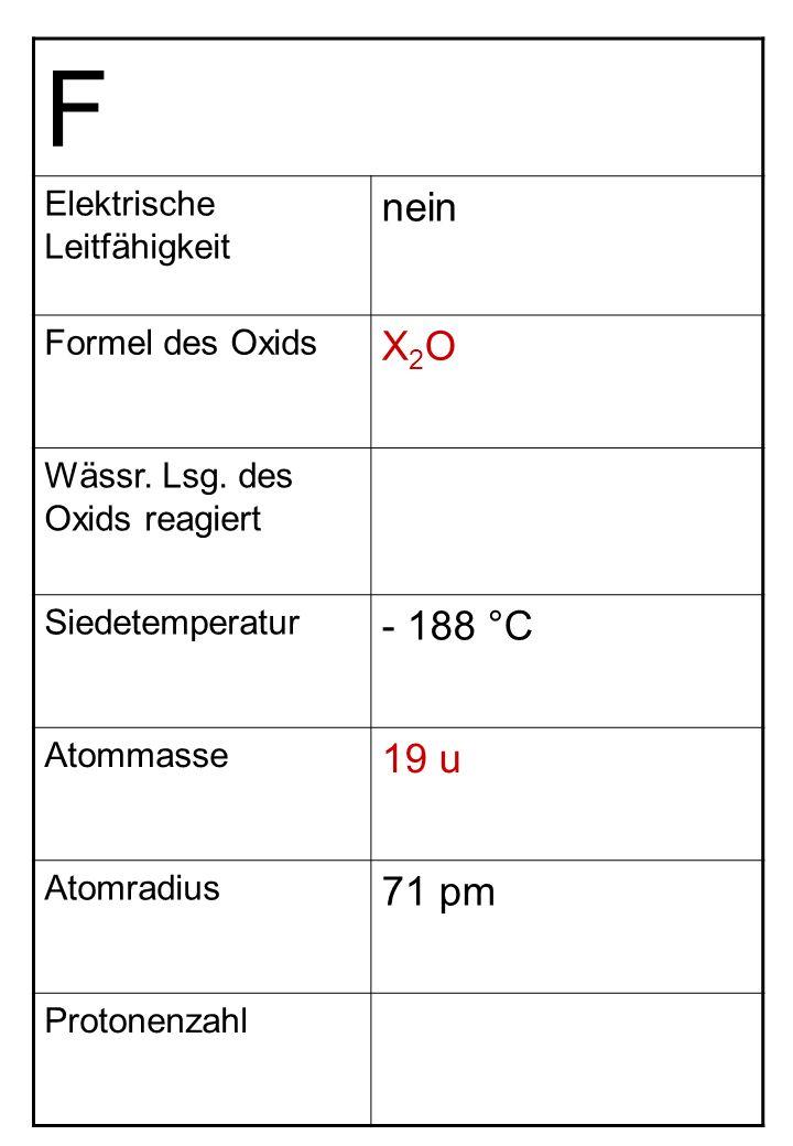 F nein X2O - 188 °C 19 u 71 pm Elektrische Leitfähigkeit