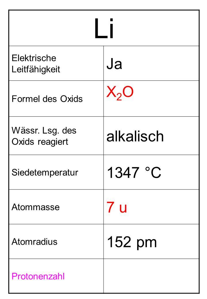 Li Ja X2O alkalisch 1347 °C 7 u 152 pm Elektrische Leitfähigkeit