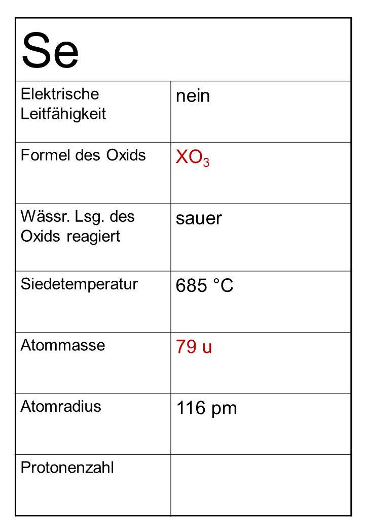 Se nein XO3 sauer 685 °C 79 u 116 pm Elektrische Leitfähigkeit