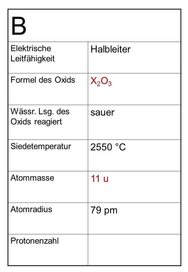 B Halbleiter X2O3 sauer 2550 °C 11 u 79 pm Elektrische Leitfähigkeit