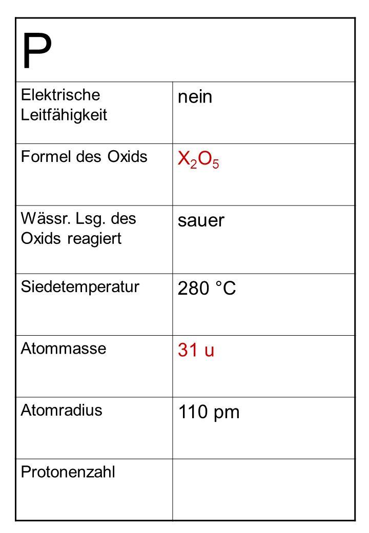 P nein X2O5 sauer 280 °C 31 u 110 pm Elektrische Leitfähigkeit