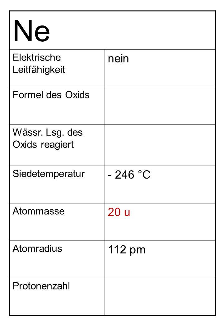 Ne nein - 246 °C 20 u 112 pm Elektrische Leitfähigkeit