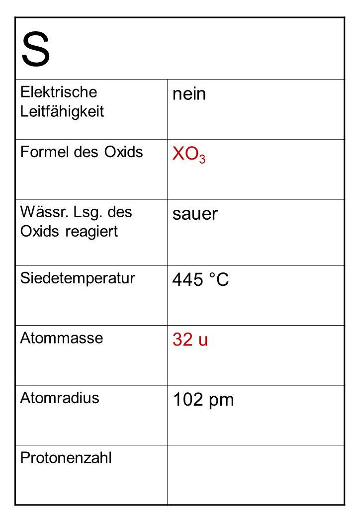 S nein XO3 sauer 445 °C 32 u 102 pm Elektrische Leitfähigkeit