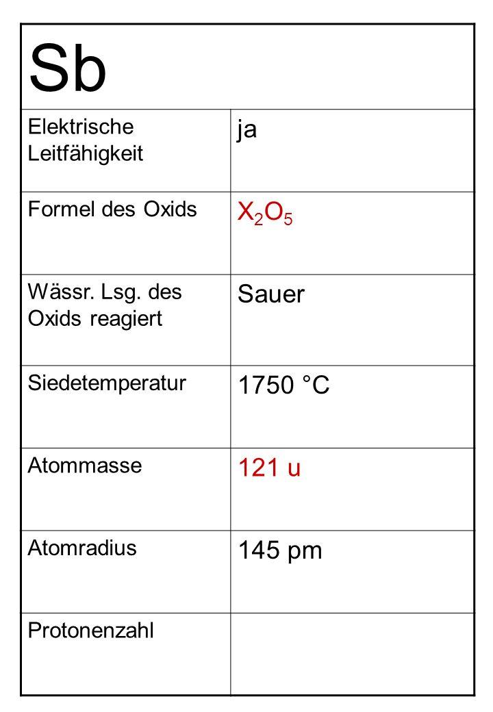 Sb ja X2O5 Sauer 1750 °C 121 u 145 pm Elektrische Leitfähigkeit