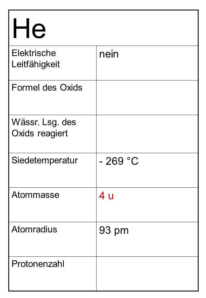 He nein - 269 °C 4 u 93 pm Elektrische Leitfähigkeit Formel des Oxids