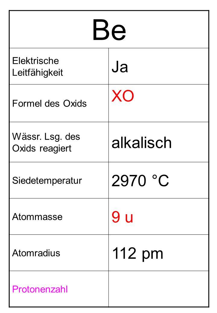 Be Ja XO alkalisch 2970 °C 9 u 112 pm Elektrische Leitfähigkeit
