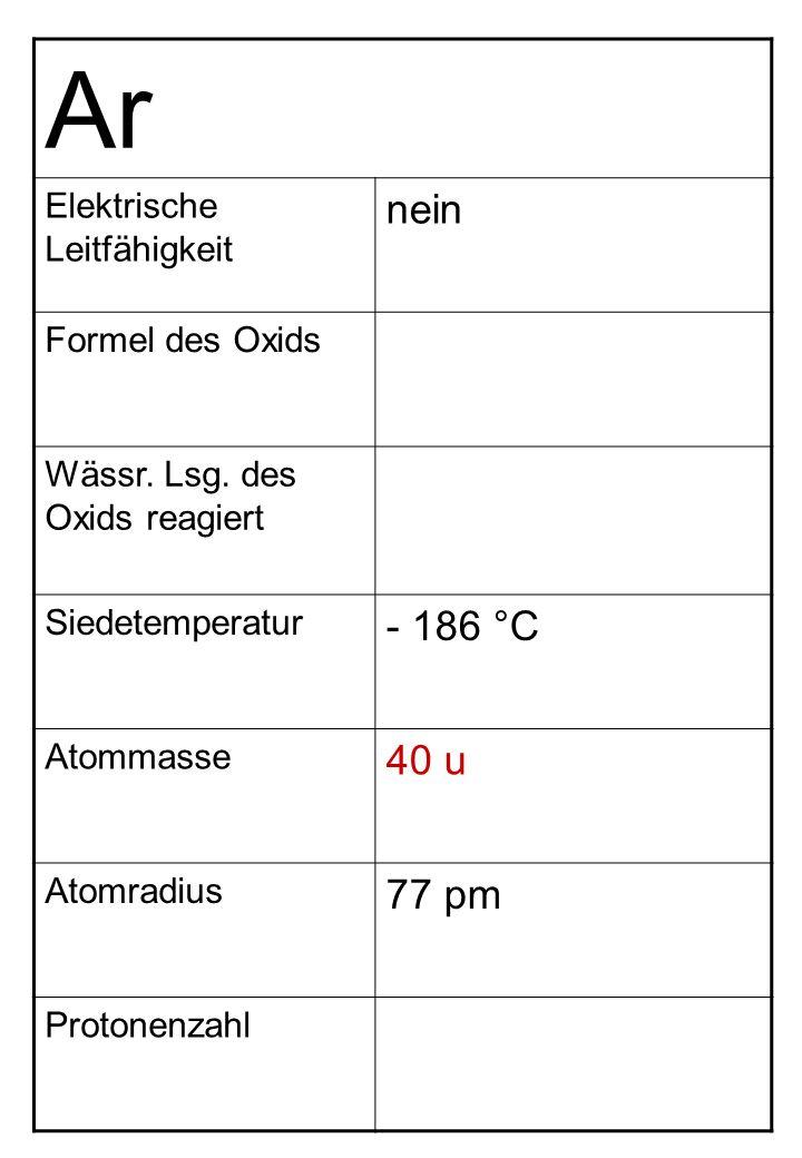 Ar nein - 186 °C 40 u 77 pm Elektrische Leitfähigkeit Formel des Oxids