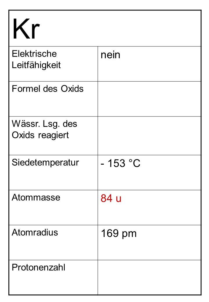 Kr nein - 153 °C 84 u 169 pm Elektrische Leitfähigkeit