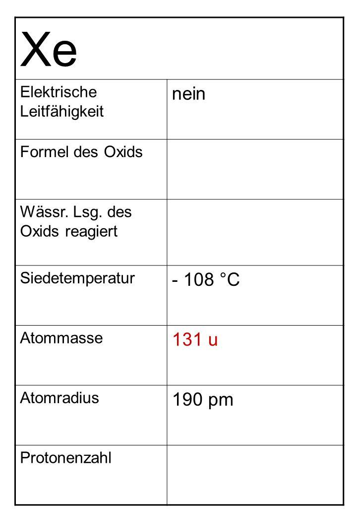 Xe nein - 108 °C 131 u 190 pm Elektrische Leitfähigkeit