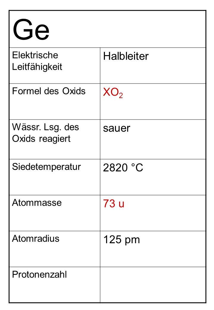 Ge Halbleiter XO2 sauer 2820 °C 73 u 125 pm Elektrische Leitfähigkeit