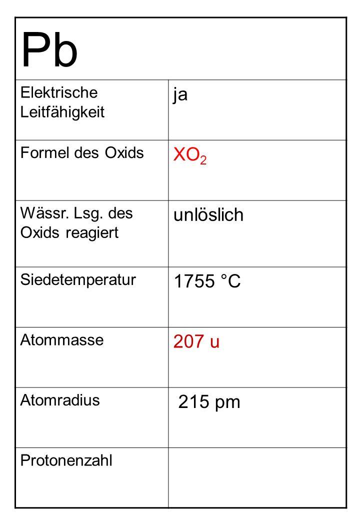 Pb ja XO2 unlöslich 1755 °C 207 u 215 pm Elektrische Leitfähigkeit