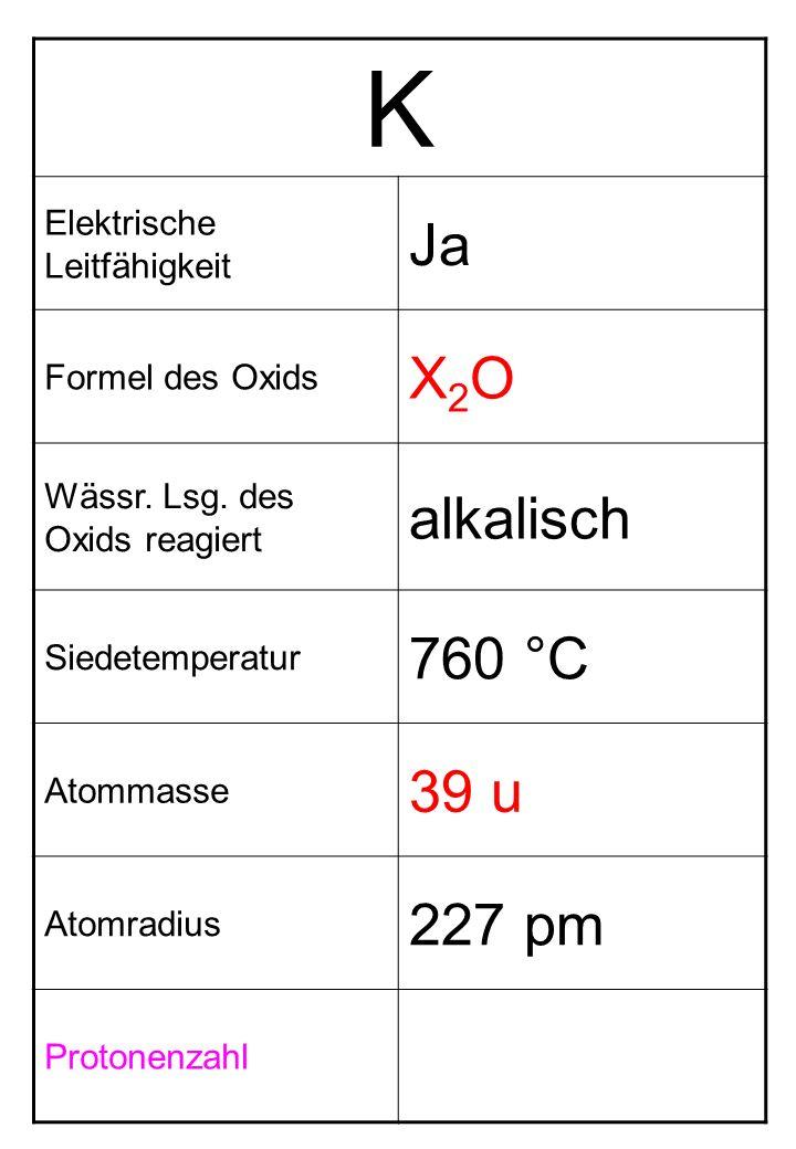 K Ja X2O alkalisch 760 °C 39 u 227 pm Elektrische Leitfähigkeit