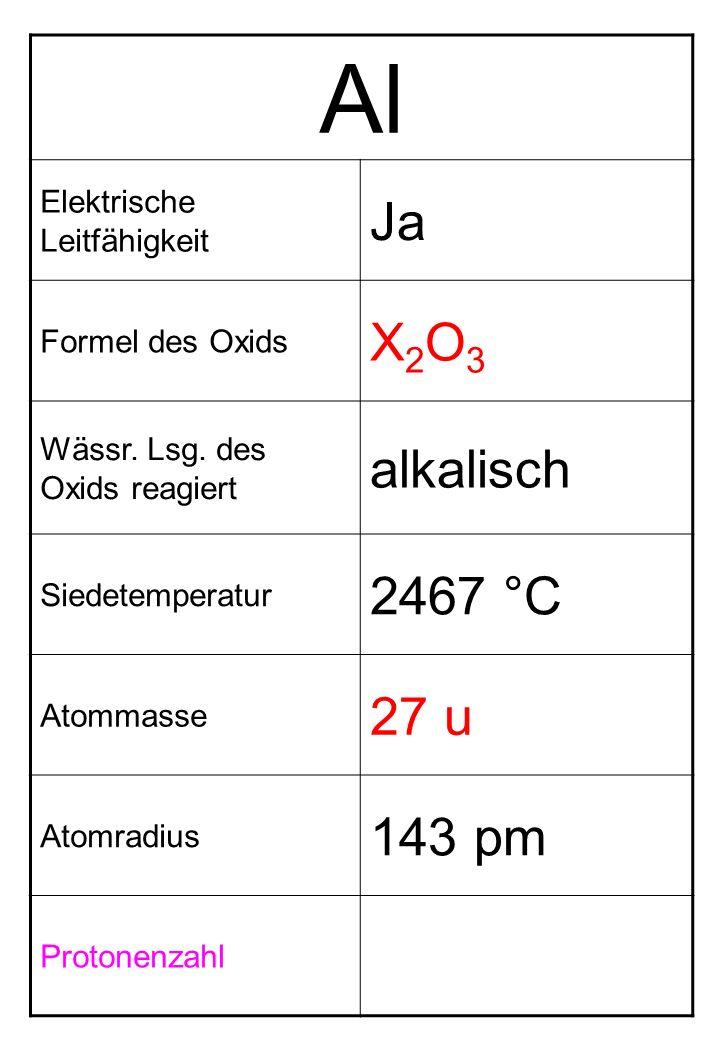 Al Ja X2O3 alkalisch 2467 °C 27 u 143 pm Elektrische Leitfähigkeit